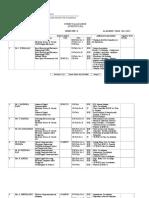 SUBJECT ALLOCATION 2012-13 II SEM.doc