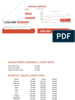 Sales Report App1