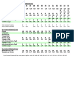 2003_2015 Blood Lead Screening Data
