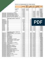 PLAN 10051 Escala Remunerativa de Los Trabajadores 2012