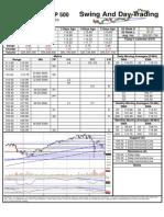 SPY Trading Sheet - Friday, May 21, 2010