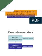 Guía de Estudio de Los Procesos Laborales