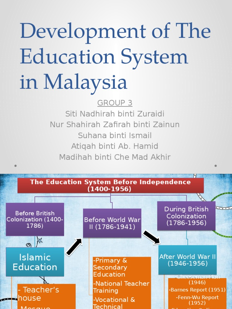 educational system in malaysia