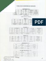 Tabelas de conversão de unidades.pdf