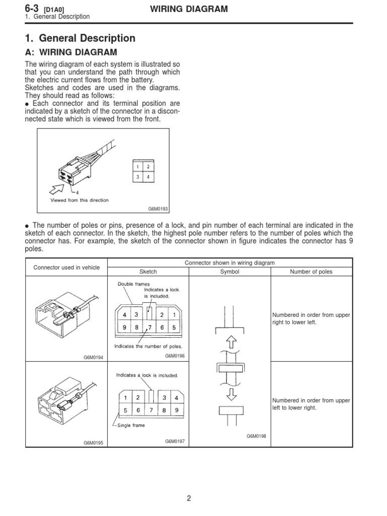 40 40 Impreza Wiring Diagram   Electrical Connector   Fuse ...