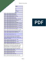 Asmd Cross Index