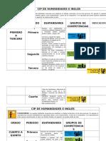 COMPETENCIAS CIUDADANAS PARA HUMANIDADES E INGLES.docx