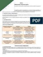 Beneficios Sociales Peru