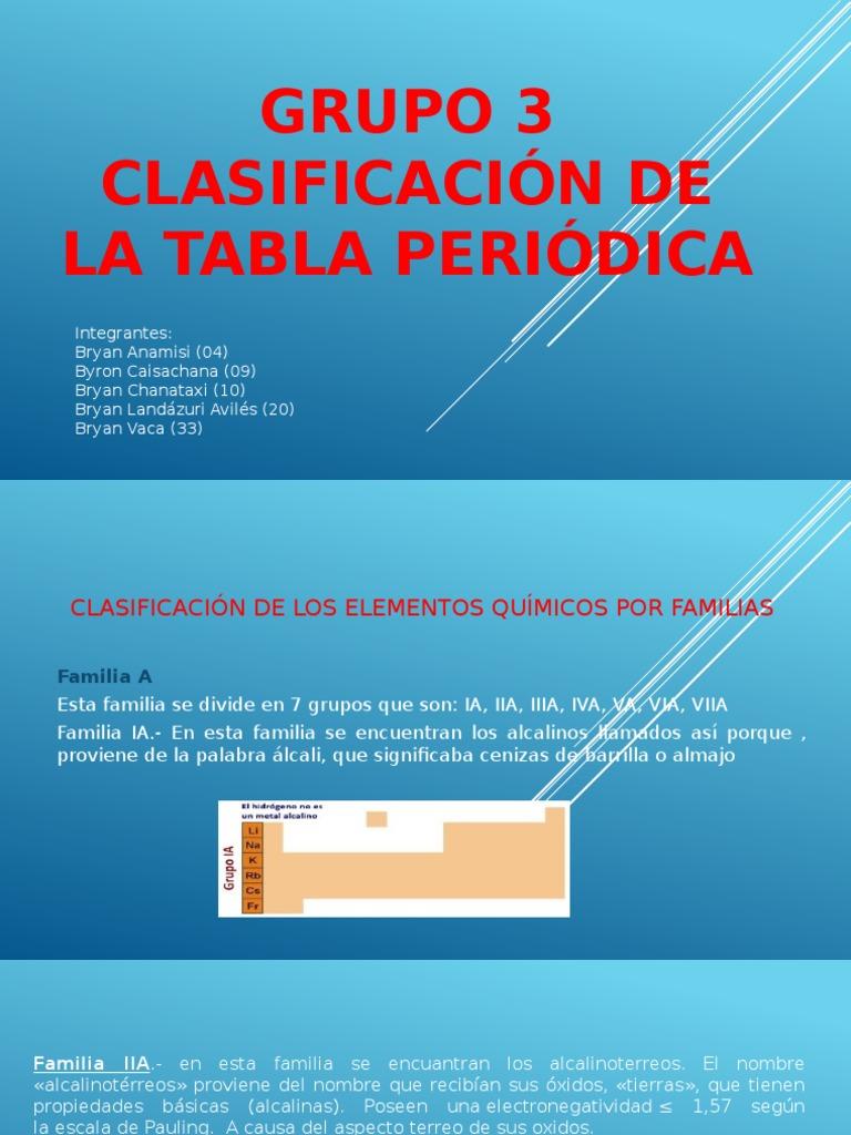 Clasificacin de la tabla periodicapptx urtaz Images