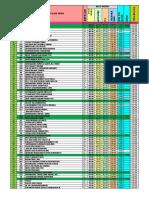 Ranking Sementara PPDB_2016