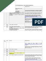 Cronograma Programación social