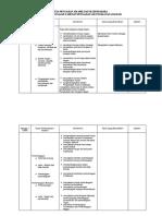 Rancangan pelajaran Tahuanan Penagajian Am T6 Rendah 2010
