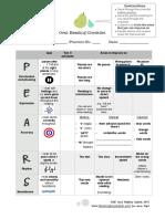 English Oral Checklist (PSLE)