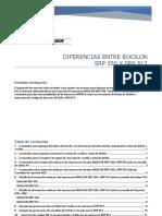 Manual de Diferencias Orientadas a La Integracion Entre Bixolon SRP 350 y SRP 812