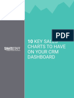 SS 10 Key Charts