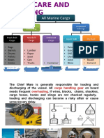 01 Cargo Care and Handling