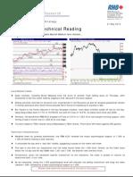 "Market Technical Reading - A ""Dead Cross"" Suggests Bearish Medium-term Outlook... - 21/5/2010"