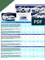 Tabela Ford Parceria - Agosto 2015