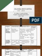 Psicología Educativa Clase 2