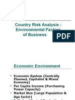 41985016 Environmental Factors of International Business