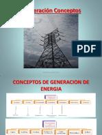 Conceptos de Generacion ENERGIA ELECTRICA