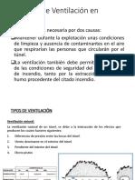 Ventilacion - Presentacion