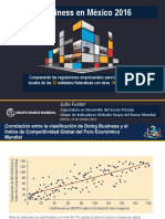 Reporte Doing Business México 2016
