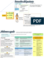 RESUMEN abdomen.pdf
