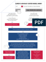 NCA Accreditation Documents (NON-Portfolio).pdf
