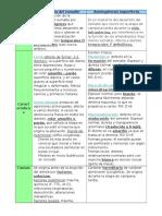 hipoplasia del esmalte vs fluorosis