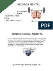 Carga-mental.pptx