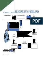 Cuadernillo Resolucic3b3n de Problemas 2eso