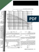 Fanning Friction Factors.pdf