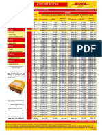 Dhl Export Rate Guide Ve Es