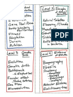 APBioReviewCards-3.pdf