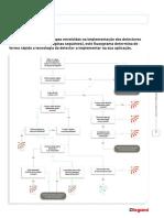 Detectores - Guia de Instalacao e Projecto 3