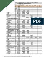 ANALISA HARGA SATUAN JEMBER 2015.pdf