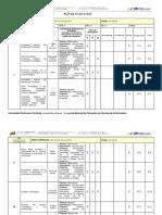 Plan de Evaluación Gestión de Tecnología