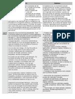 PopArt y Dadaismo - Contexto y Características