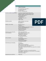 Effective Presentation Skills_signposting language.pdf