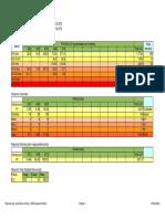 ANEXO XXII - Resumo aço, concreto e formas.pdf