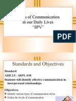 Levels of Communication PPT