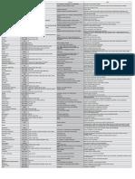 TABLA DE LUPULOS Y DE SUS SUSTITUTOS.pdf
