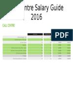 Call Centre Salary Guide 2016