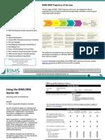 Using the RIMS ERM Starter Kit 2013