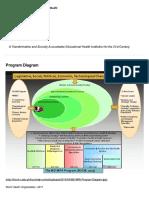 BUCM Program Diagram