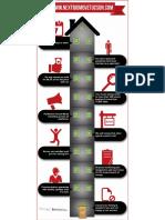 NextBigMoveTucson Infographic
