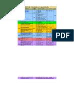 Matriz Fichas de Registro