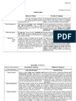 Cuadro Comparativo de Medieval de LOS UNIVERSALES