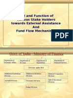 Roll and Function of  Various Stake Holders  towards External Assistance And Fund Flow Mechanism